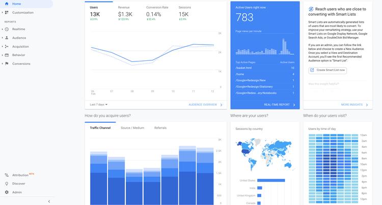 Google Analytics 課程